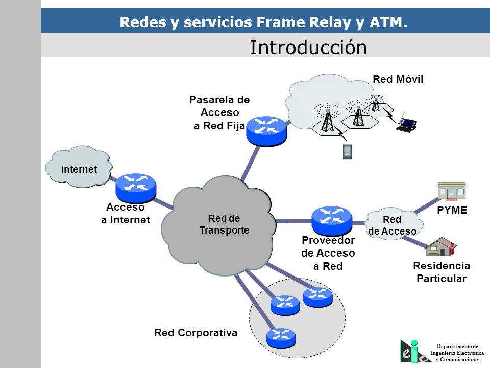Redes y servicios Frame Relay y ATM. Departamento de Ingeniería Electrónica y Comunicaciones Introducción Acceso a Internet Red Corporativa Internet R