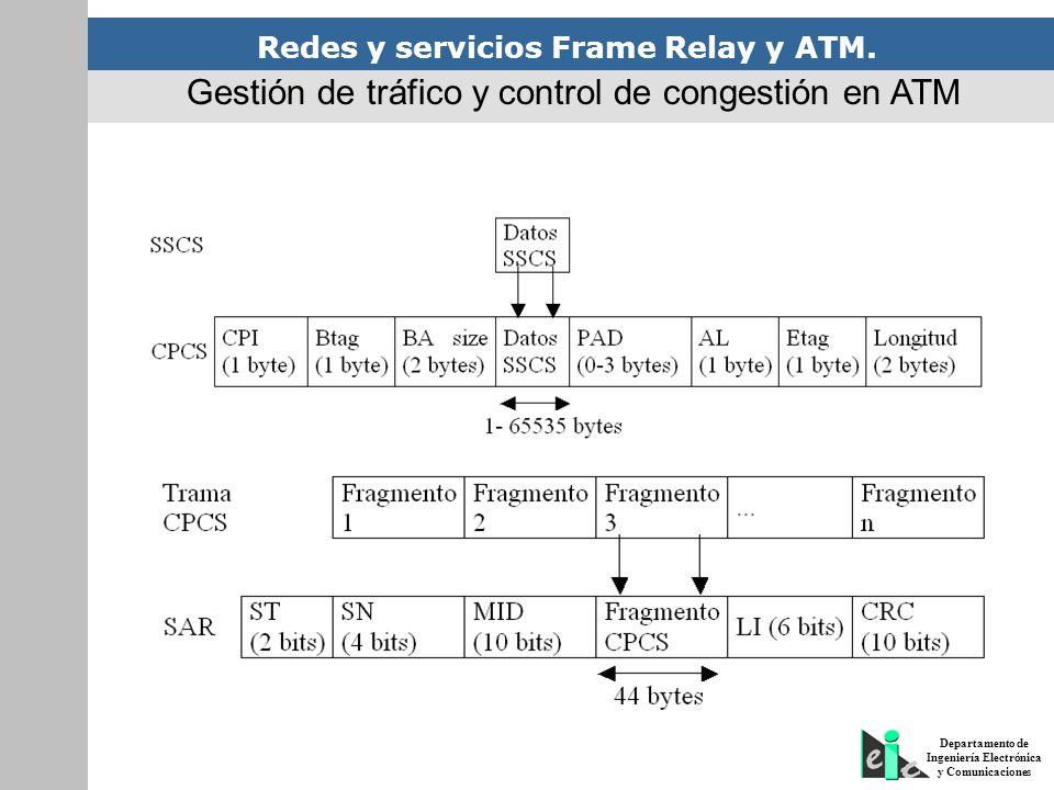Redes y servicios Frame Relay y ATM. Departamento de Ingeniería Electrónica y Comunicaciones Gestión de tráfico y control de congestión en ATM