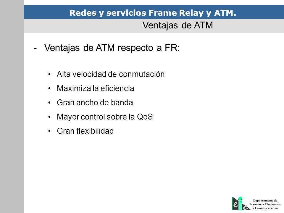 Redes y servicios Frame Relay y ATM. Departamento de Ingeniería Electrónica y Comunicaciones Ventajas de ATM -Ventajas de ATM respecto a FR: Alta velo
