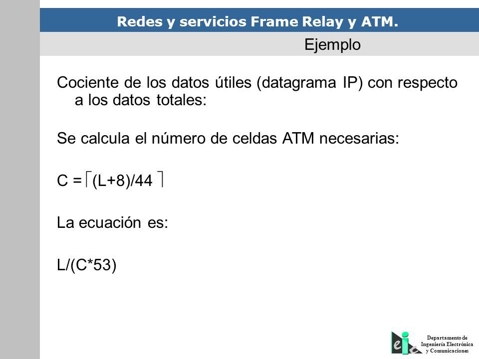 Redes y servicios Frame Relay y ATM. Departamento de Ingeniería Electrónica y Comunicaciones Cociente de los datos útiles (datagrama IP) con respecto