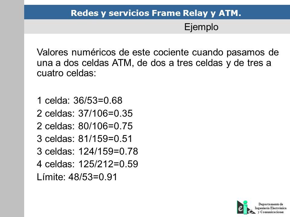 Redes y servicios Frame Relay y ATM. Departamento de Ingeniería Electrónica y Comunicaciones Valores numéricos de este cociente cuando pasamos de una