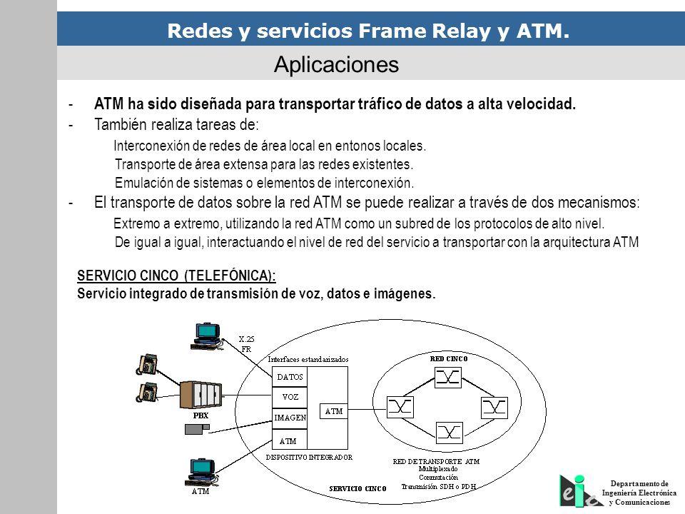 Redes y servicios Frame Relay y ATM. Departamento de Ingeniería Electrónica y Comunicaciones - ATM ha sido diseñada para transportar tráfico de datos