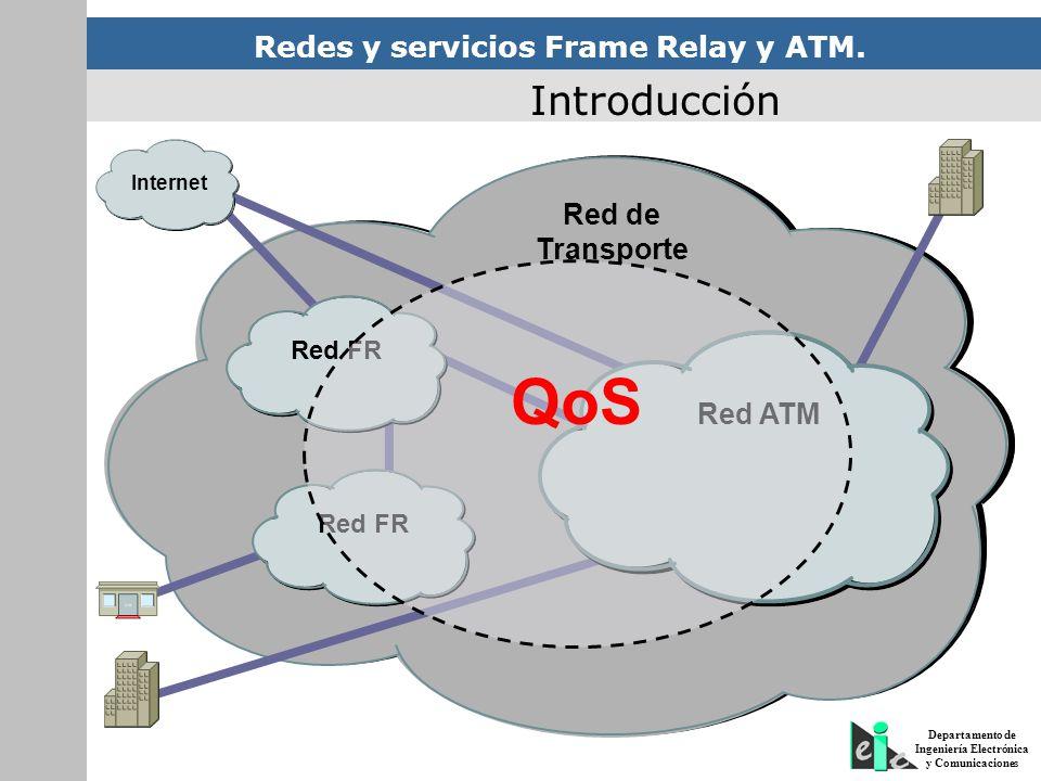 Redes y servicios Frame Relay y ATM. Departamento de Ingeniería Electrónica y Comunicaciones Introducción Red de Transporte Internet Red FR Red ATM Qo