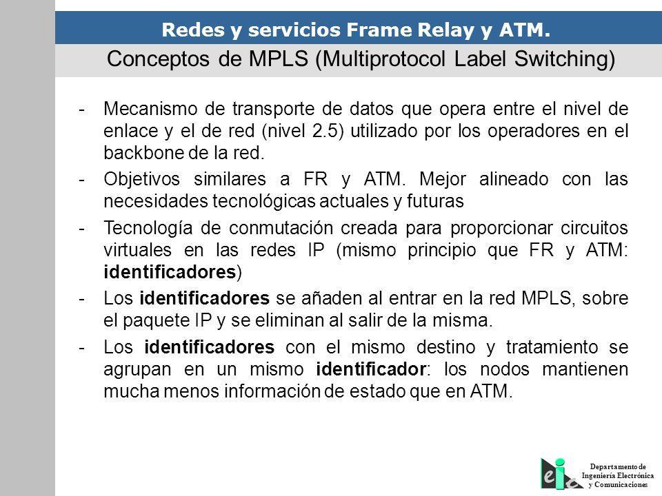 Redes y servicios Frame Relay y ATM. Departamento de Ingeniería Electrónica y Comunicaciones -Mecanismo de transporte de datos que opera entre el nive