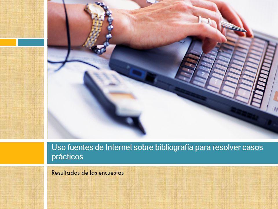 Resultados de las encuestas Uso fuentes de Internet sobre bibliografía para resolver casos prácticos