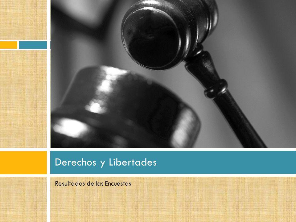 Resultados de las Encuestas Derechos y Libertades