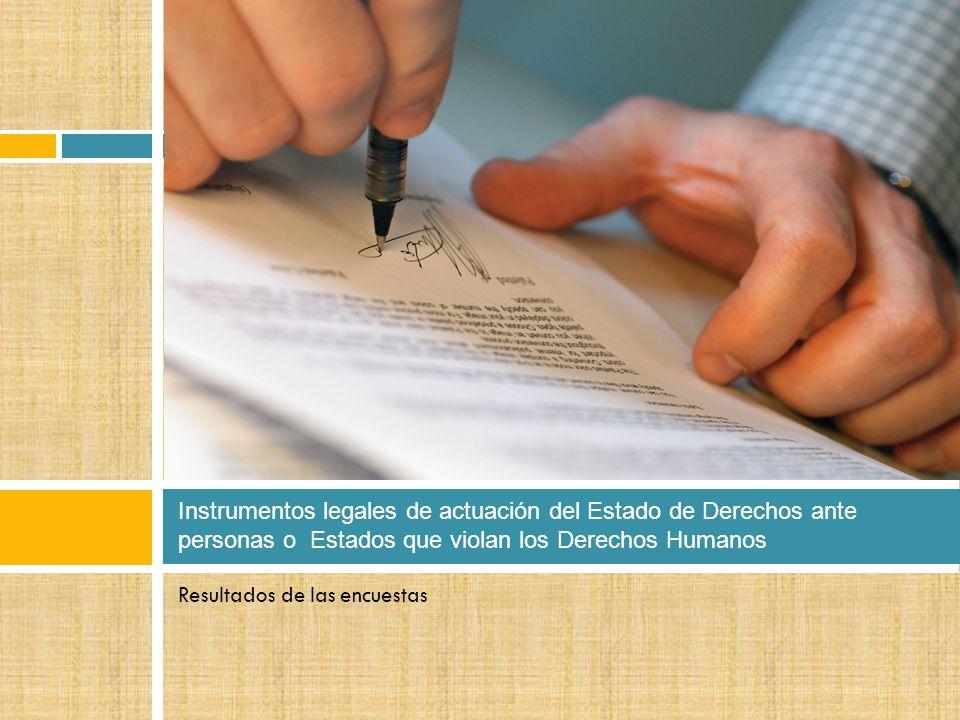 Resultados de las encuestas Instrumentos legales de actuación del Estado de Derechos ante personas o Estados que violan los Derechos Humanos