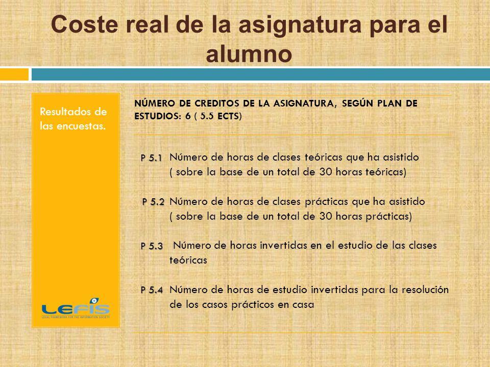 Coste real de la asignatura para el alumno Resultados de las encuestas. NÚMERO DE CREDITOS DE LA ASIGNATURA, SEGÚN PLAN DE ESTUDIOS: 6 ( 5.5 ECTS) P 5