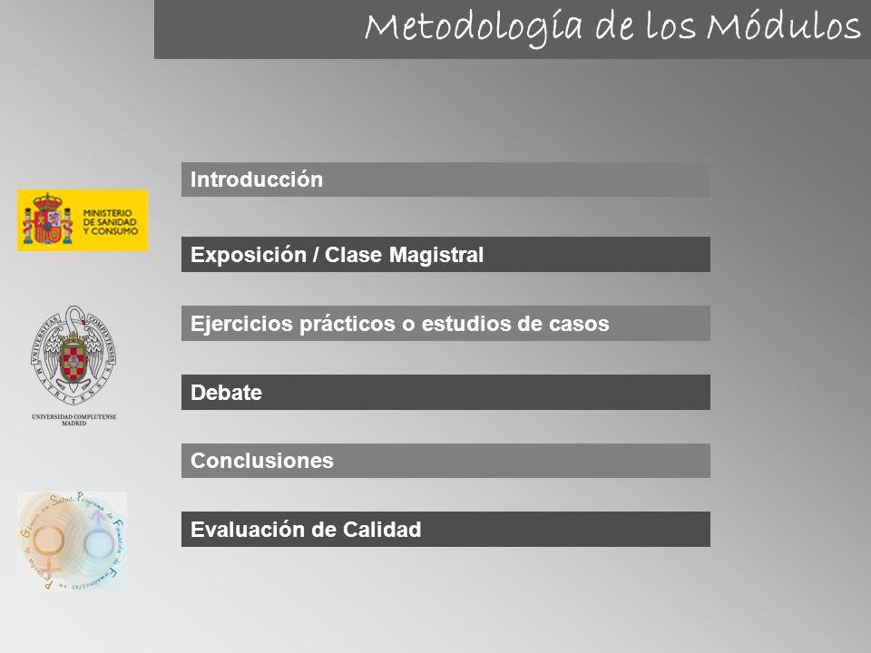 Metodología de los Módulos Introducción Exposición / Clase Magistral Ejercicios prácticos o estudios de casos Debate Conclusiones Evaluación de Calida