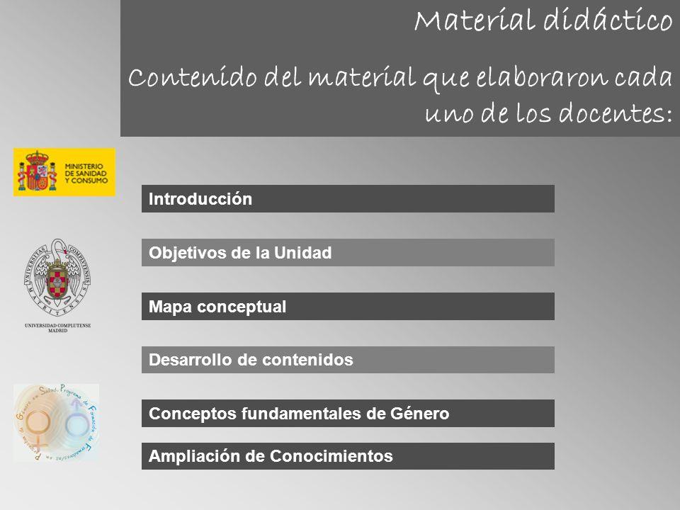 Material didáctico Contenido del material que elaboraron cada uno de los docentes: Introducción Objetivos de la Unidad Mapa conceptual Desarrollo de c