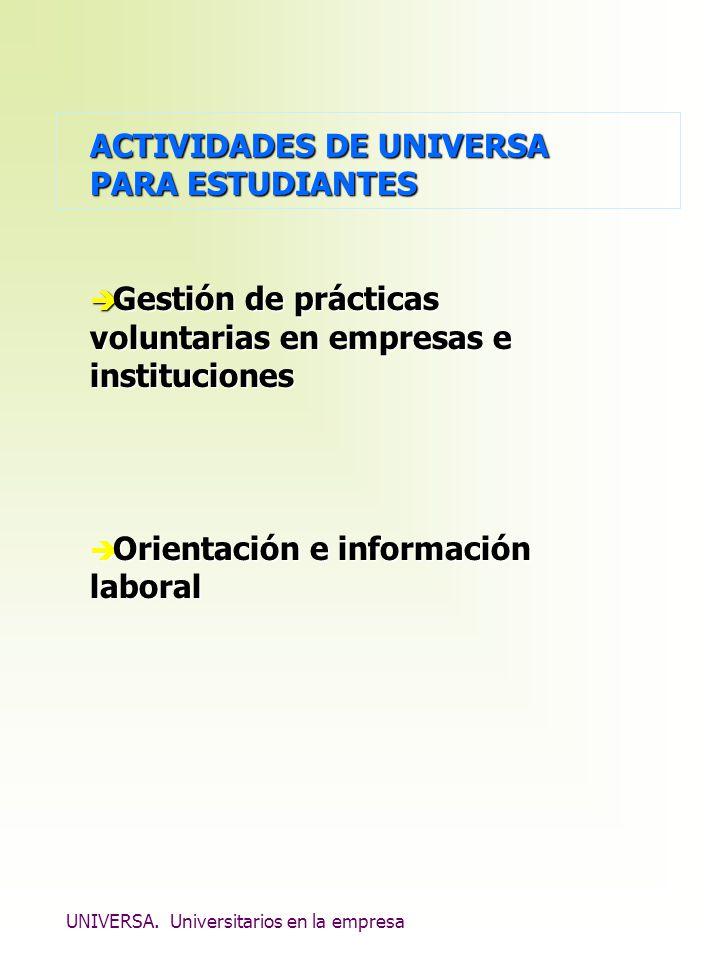 UNIVERSA. Universitarios en la empresa ACTIVIDADES DE UNIVERSA PARA ESTUDIANTES è Gestión de prácticas voluntarias en empresas e instituciones è Orien