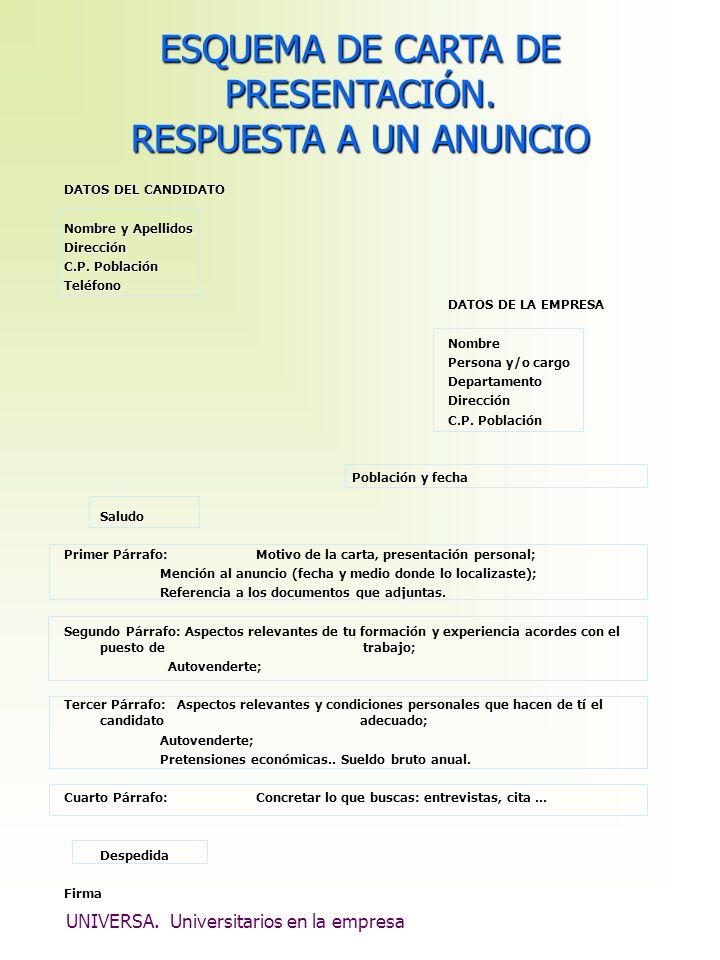 UNIVERSA. Universitarios en la empresa ESQUEMA DE CARTA DE PRESENTACIÓN. RESPUESTA A UN ANUNCIO DATOS DEL CANDIDATO Nombre y Apellidos Dirección C.P.