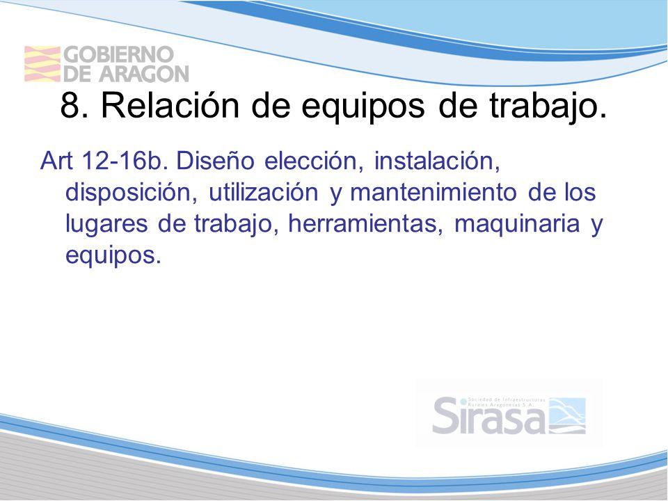 8.Relación de equipos de trabajo. Art 12-16b.