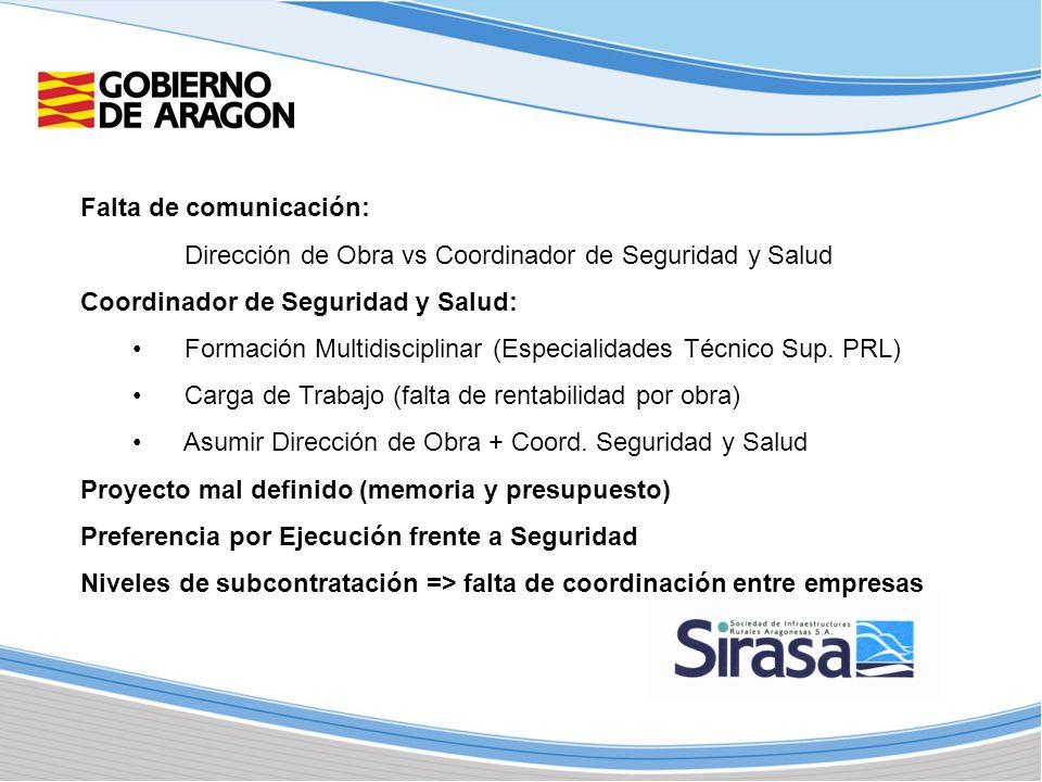 Falta de comunicación: Dirección de Obra vs Coordinador de Seguridad y Salud Coordinador de Seguridad y Salud: Formación Multidisciplinar (Especialida