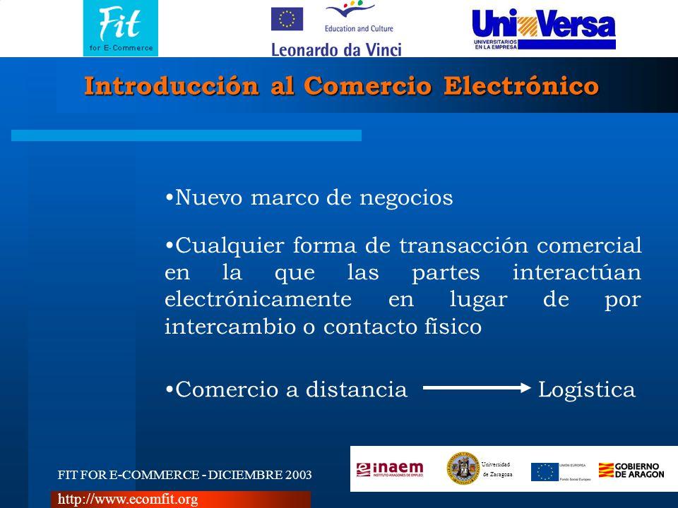 FIT FOR E-COMMERCE - DICIEMBRE 2003 Universidad de Zaragoza http://www.ecomfit.org Introducción al Comercio Electrónico Nuevo marco de negocios Cualquier forma de transacción comercial en la que las partes interactúan electrónicamente en lugar de por intercambio o contacto físico Comercio a distanciaLogística