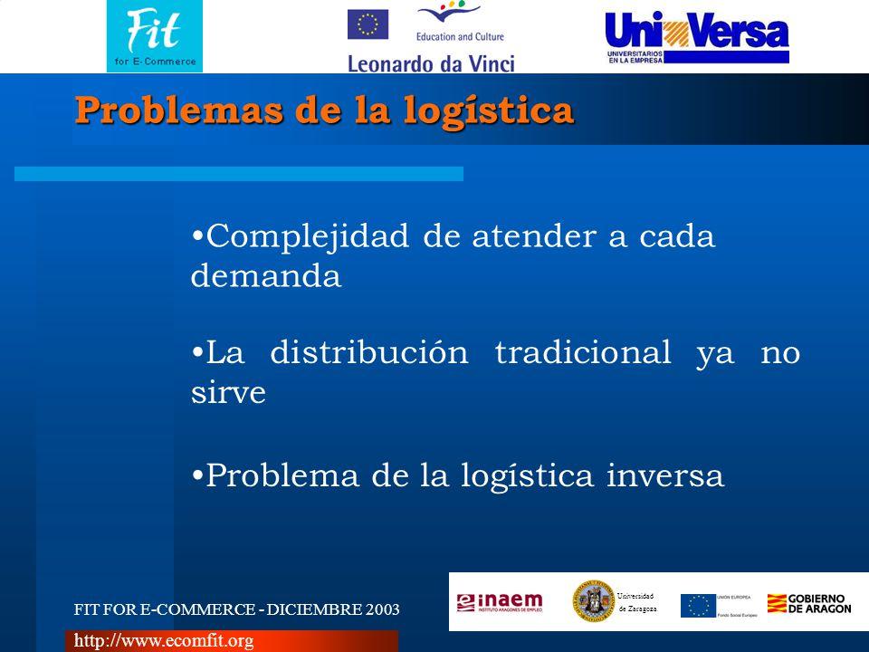 FIT FOR E-COMMERCE - DICIEMBRE 2003 Universidad de Zaragoza http://www.ecomfit.org Problemas de la logística Complejidad de atender a cada demanda La distribución tradicional ya no sirve Problema de la logística inversa