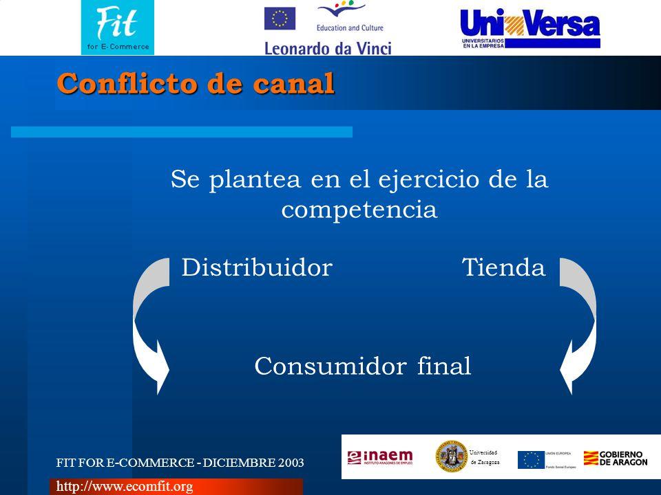 FIT FOR E-COMMERCE - DICIEMBRE 2003 Universidad de Zaragoza http://www.ecomfit.org Se plantea en el ejercicio de la competencia DistribuidorTienda Conflicto de canal Consumidor final