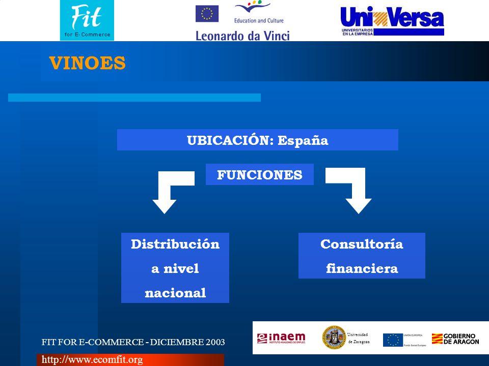 FIT FOR E-COMMERCE - DICIEMBRE 2003 Universidad de Zaragoza http://www.ecomfit.org VINOES UBICACIÓN: España FUNCIONES Distribución a nivel nacional Consultoría financiera