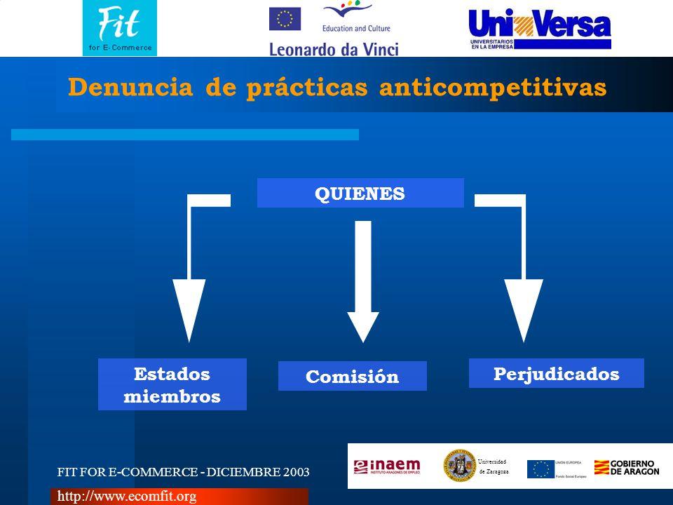 FIT FOR E-COMMERCE - DICIEMBRE 2003 Universidad de Zaragoza http://www.ecomfit.org Denuncia de prácticas anticompetitivas QUIENES Comisión Estados miembros Perjudicados