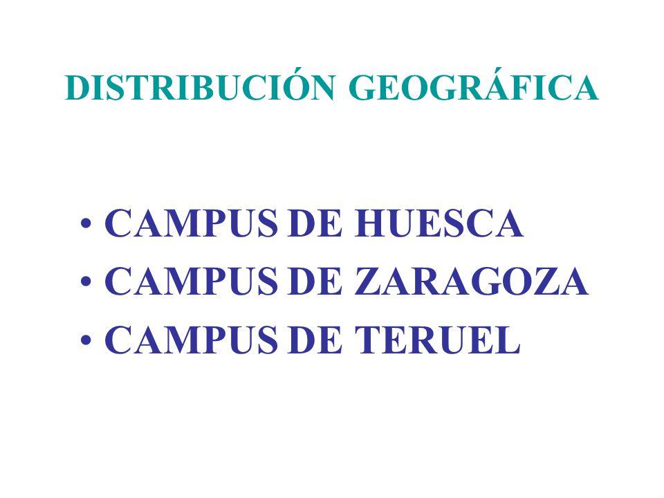 DISTRIBUCIÓN GEOGRÁFICA CAMPUS DE HUESCA CAMPUS DE ZARAGOZA CAMPUS DE TERUEL