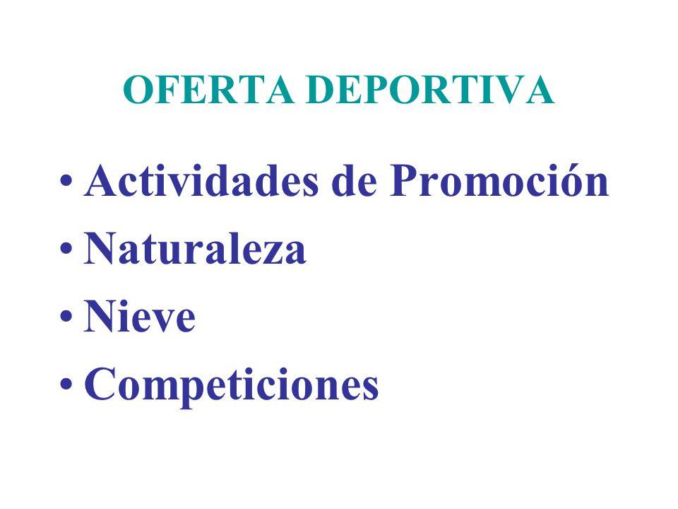OFERTA DEPORTIVA Actividades de Promoción Naturaleza Nieve Competiciones