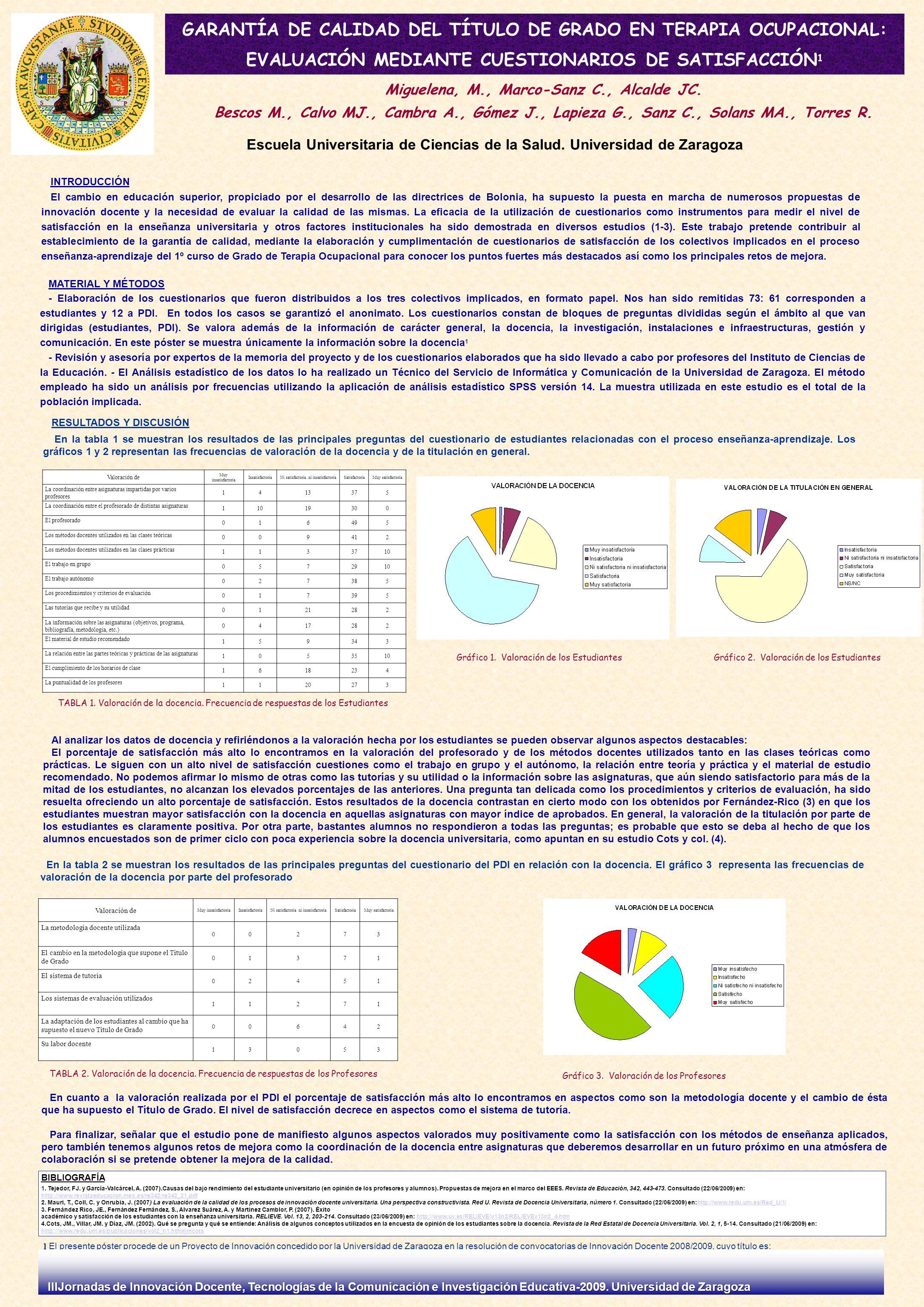 INTRODUCCIÓN El cambio en educación superior, propiciado por el desarrollo de las directrices de Bolonia, ha supuesto la puesta en marcha de numerosos propuestas de innovación docente y la necesidad de evaluar la calidad de las mismas.