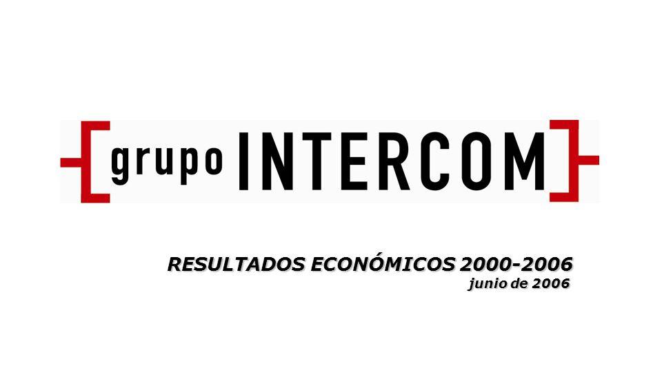 1 RESULTADOS ECONÓMICOS 2000-2006 junio de 2006