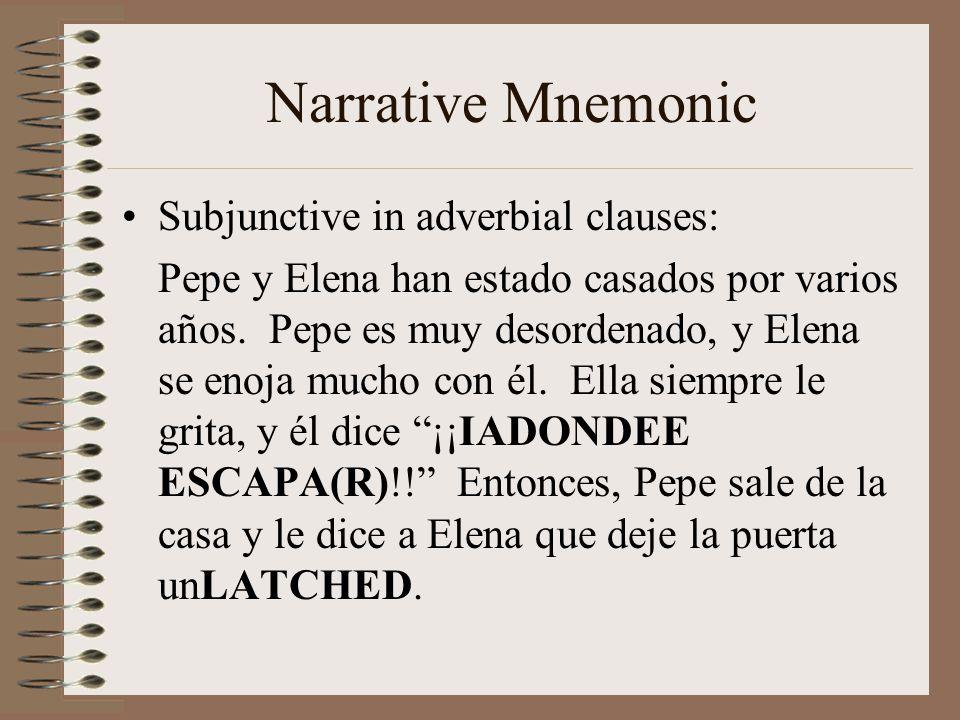 Narrative Mnemonic Subjunctive in adverbial clauses: Pepe y Elena han estado casados por varios años. Pepe es muy desordenado, y Elena se enoja mucho