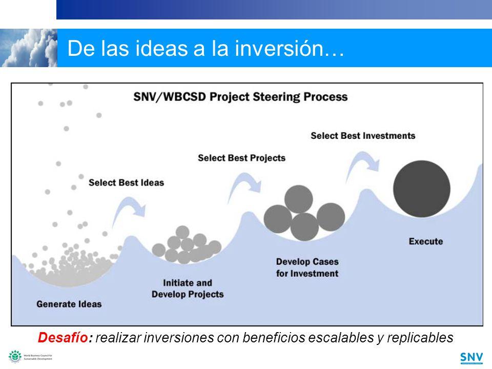 14 De las ideas a la inversión… Desafío: realizar inversiones con beneficios escalables y replicables