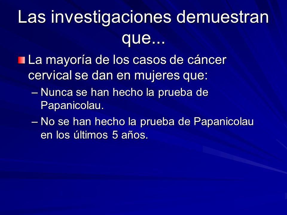 Las investigaciones demuestran que... La mayoría de los casos de cáncer cervical se dan en mujeres que: –Nunca se han hecho la prueba de Papanicolau.