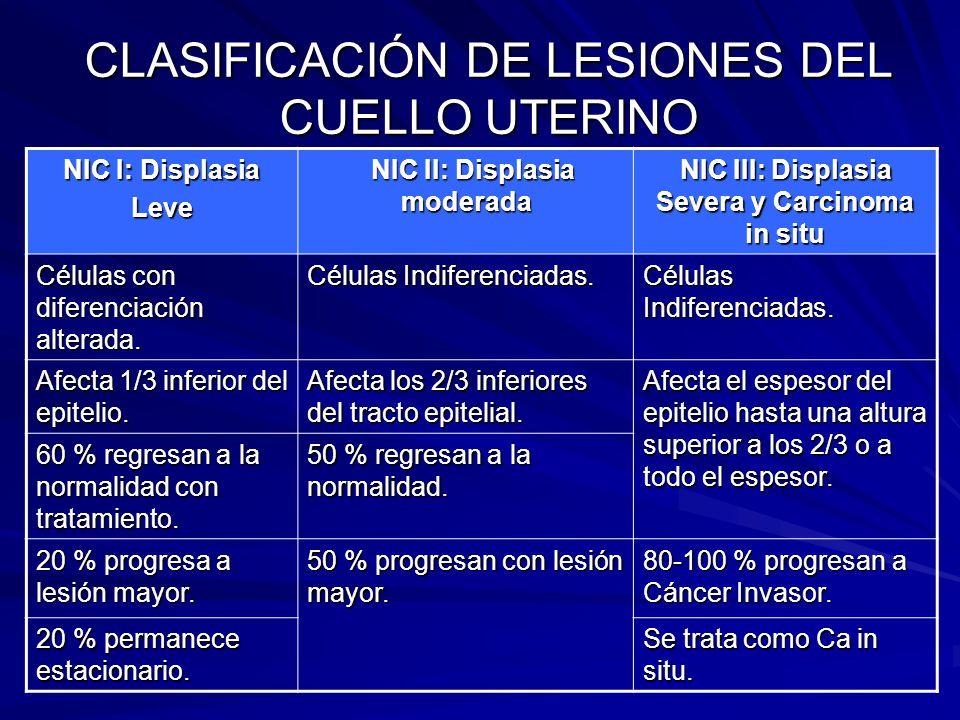 CLASIFICACIÓN DE LESIONES DEL CUELLO UTERINO NIC I: Displasia Leve NIC II: Displasia moderada NIC II: Displasia moderada NIC III: Displasia Severa y C