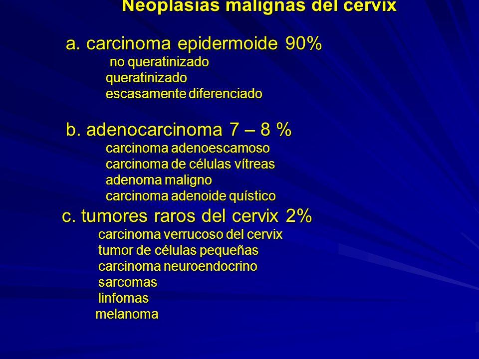 Neoplasias malignas del cervix a. carcinoma epidermoide 90% no queratinizado queratinizado escasamente diferenciado b. adenocarcinoma 7 – 8 % carcinom