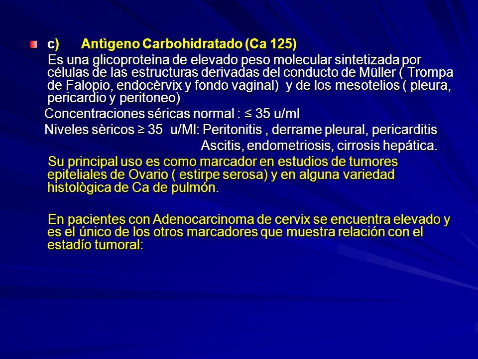c) Antìgeno Carbohidratado (Ca 125) Es una glicoproteìna de elevado peso molecular sintetizada por células de las estructuras derivadas del conducto d