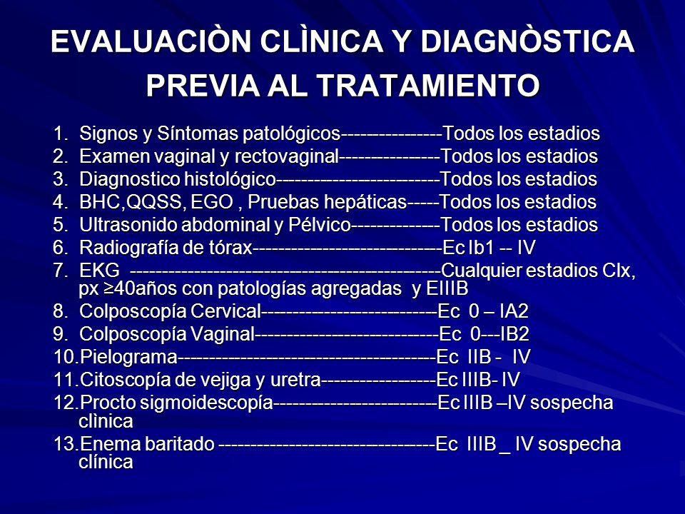 EVALUACIÒN CLÌNICA Y DIAGNÒSTICA PREVIA AL TRATAMIENTO 1. Signos y Síntomas patológicos----------------Todos los estadios 2. Examen vaginal y rectovag