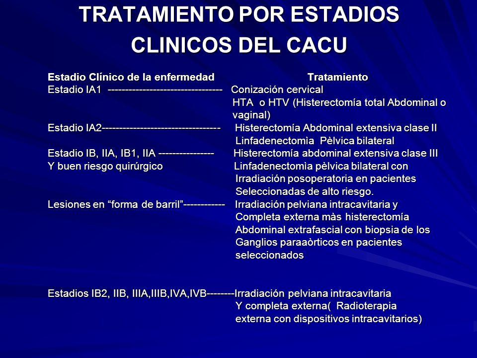 TRATAMIENTO POR ESTADIOS CLINICOS DEL CACU Estadio Clínico de la enfermedad Tratamiento Estadio IA1 --------------------------------- Conización cervi