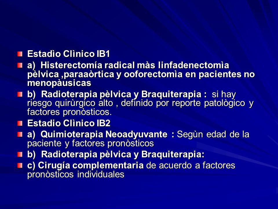 Estadìo Clìnico IB1 a) Histerectomía radical màs linfadenectomìa pèlvica,paraaòrtica y ooforectomìa en pacientes no menopàusicas b) Radioterapia pèlvi