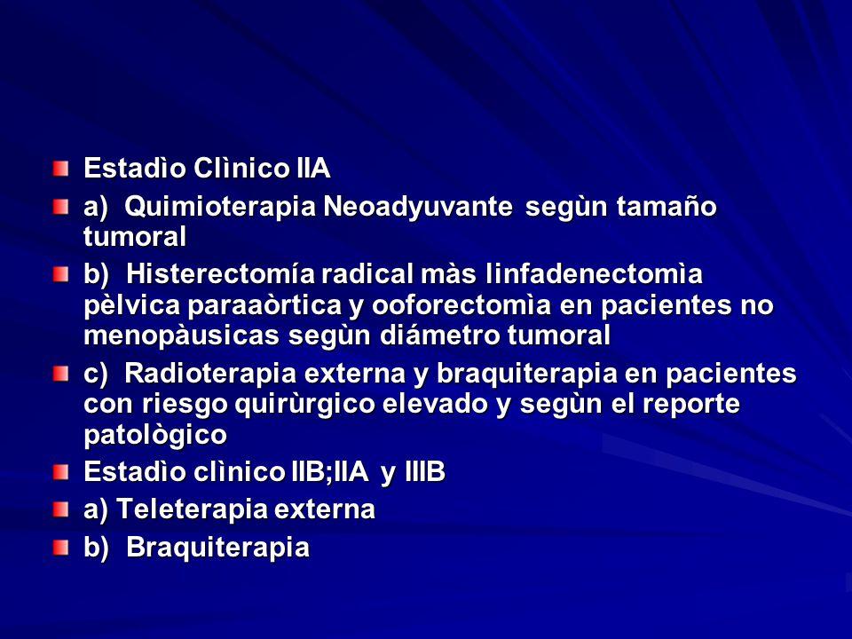 Estadìo Clìnico IIA a) Quimioterapia Neoadyuvante segùn tamaño tumoral b) Histerectomía radical màs linfadenectomìa pèlvica paraaòrtica y ooforectomìa