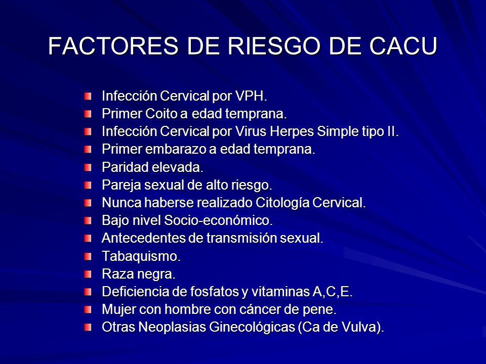 FACTORES DE RIESGO DE CACU Infección Cervical por VPH. Primer Coito a edad temprana. Infección Cervical por Virus Herpes Simple tipo II. Primer embara