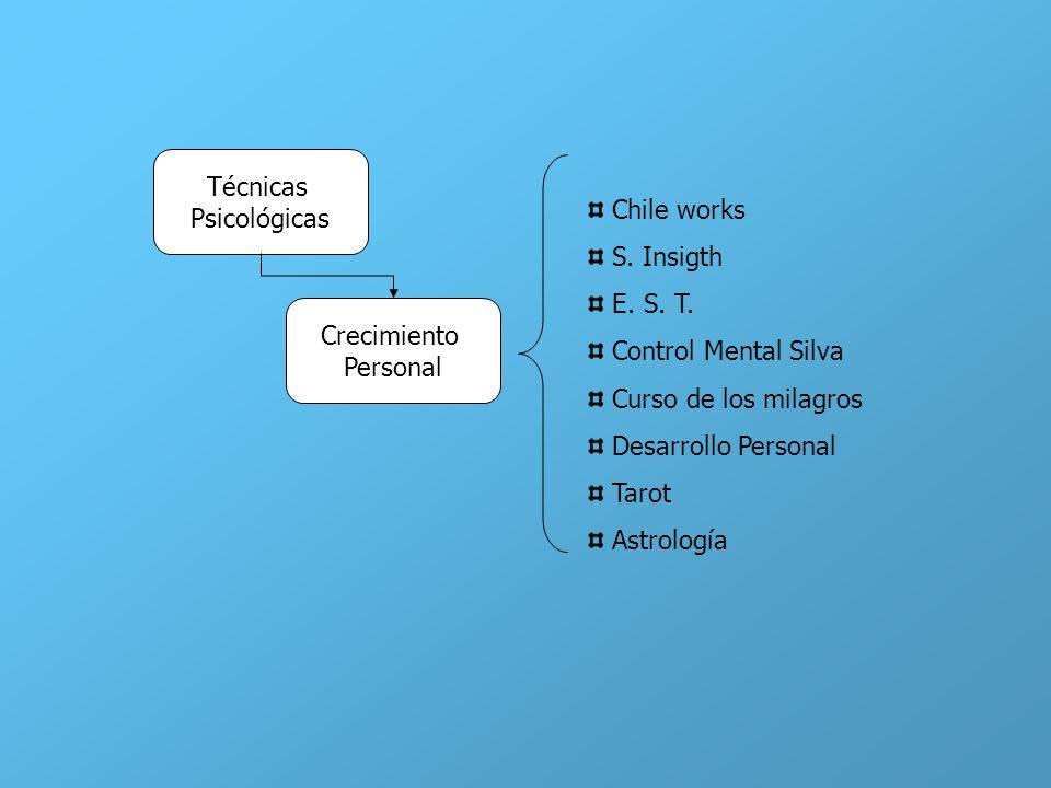 Técnicas Psicológicas Crecimiento Personal Chile works S. Insigth E. S. T. Control Mental Silva Curso de los milagros Desarrollo Personal Tarot Astrol