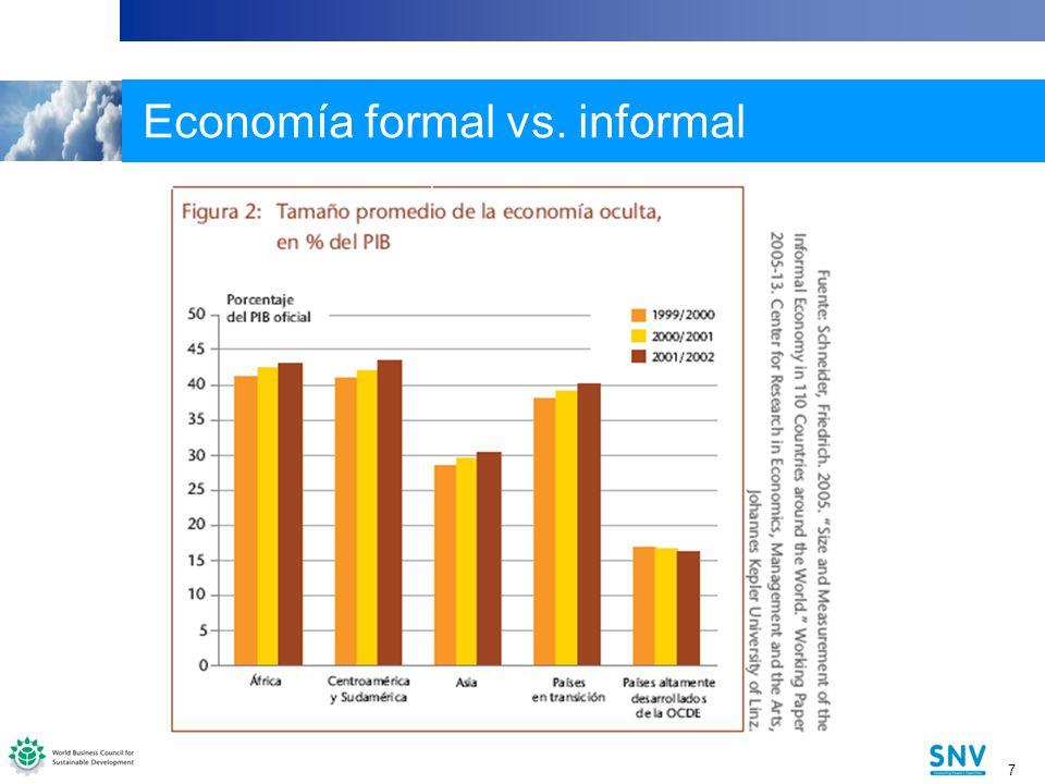 8 8 Entorno institucional favorable – la contribución del gobierno