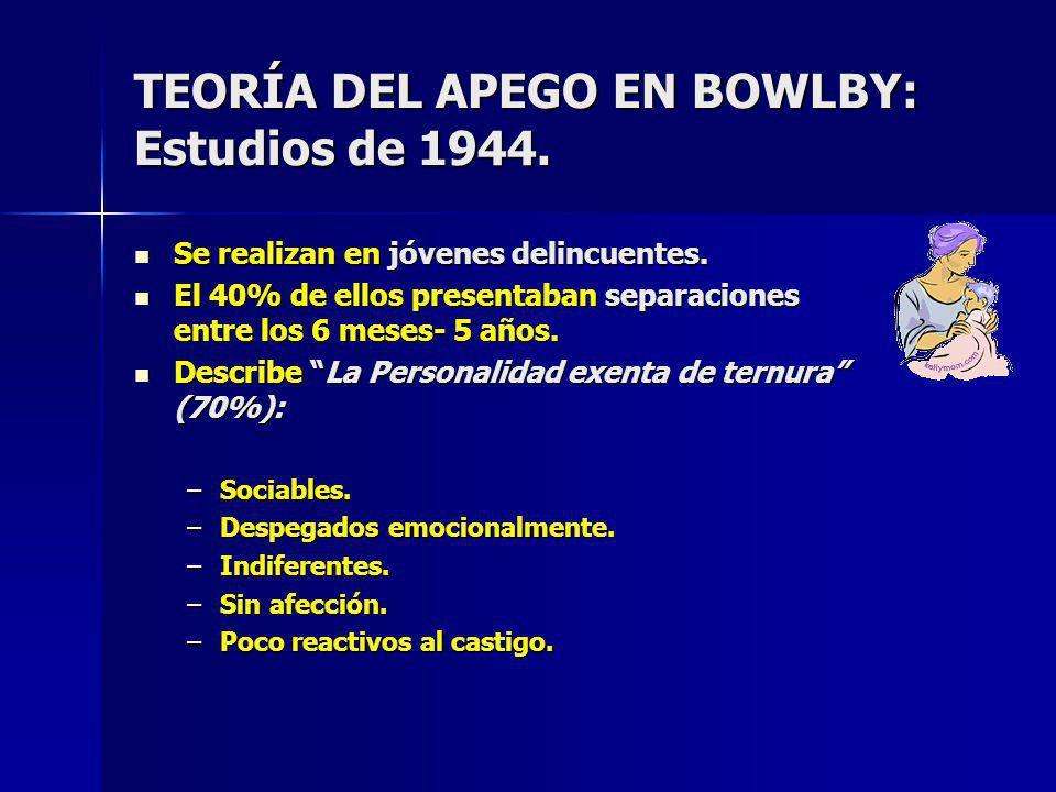 TEORÍA DEL APEGO EN BOWLBY: Estudios de 1944.Se realizan en jóvenes delincuentes.