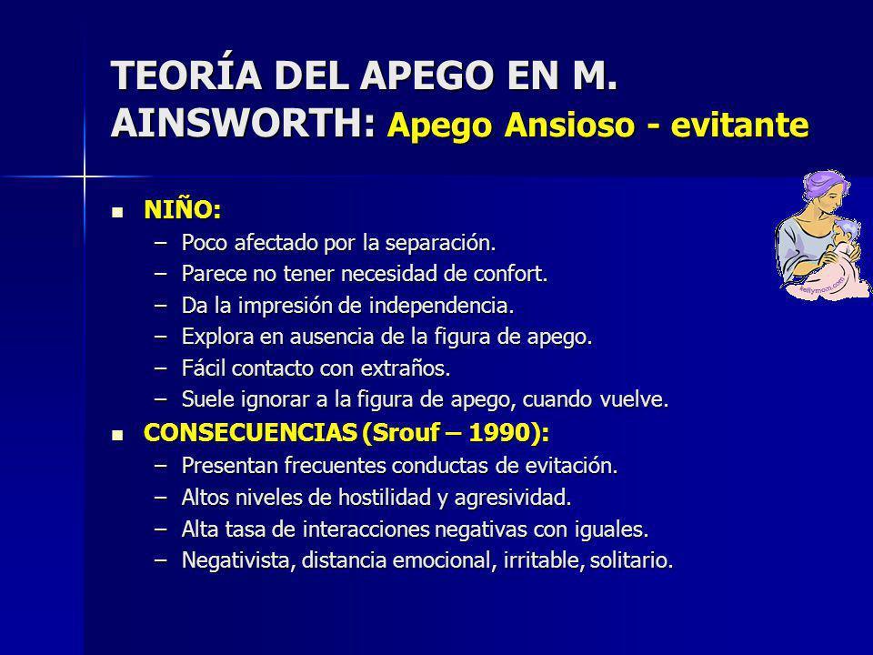 TEORÍA DEL APEGO EN M.