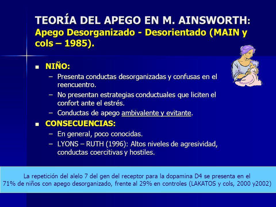 TEORÍA DEL APEGO EN M.AINSWORTH : Apego Desorganizado - Desorientado (MAIN y cols – 1985).