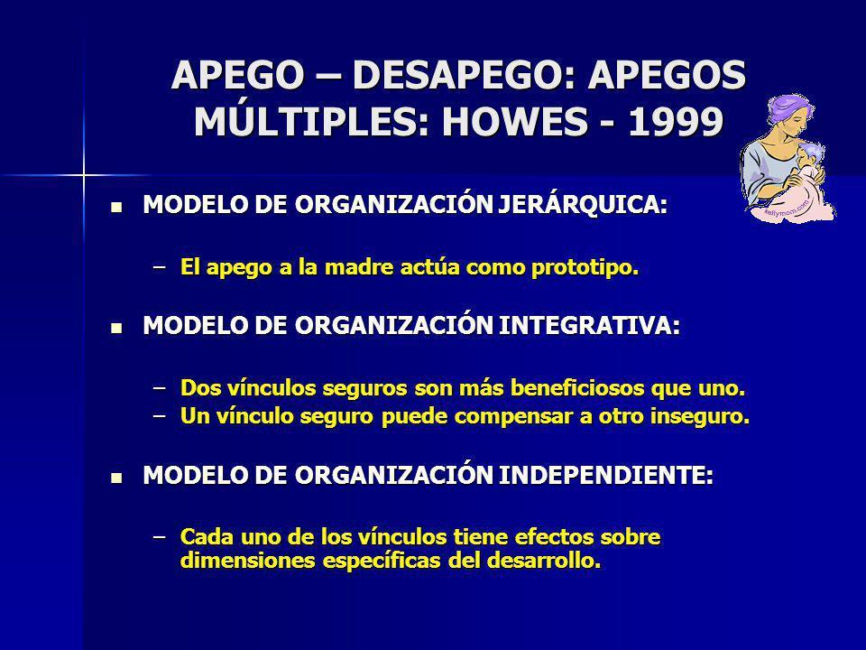 APEGO – DESAPEGO: APEGOS MÚLTIPLES: HOWES - 1999 MODELO DE ORGANIZACIÓN JERÁRQUICA: MODELO DE ORGANIZACIÓN JERÁRQUICA: –El apego a la madre actúa como prototipo.