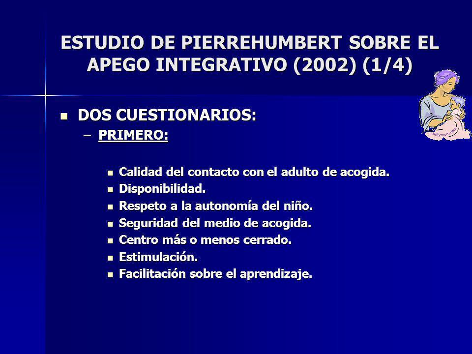 ESTUDIO DE PIERREHUMBERT SOBRE EL APEGO INTEGRATIVO (2002) (1/4) DOS CUESTIONARIOS: DOS CUESTIONARIOS: –PRIMERO: Calidad del contacto con el adulto de acogida.