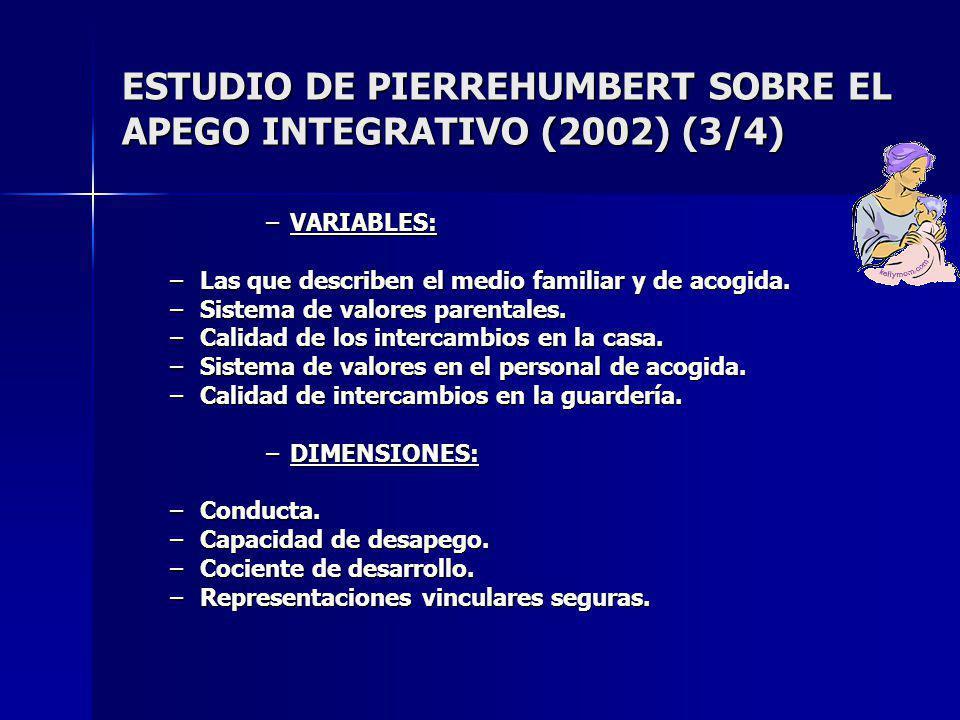 ESTUDIO DE PIERREHUMBERT SOBRE EL APEGO INTEGRATIVO (2002) (3/4) –VARIABLES: –Las que describen el medio familiar y de acogida.