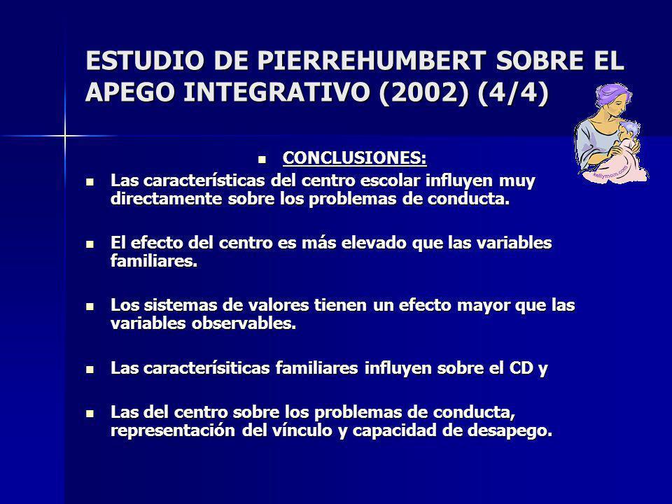 ESTUDIO DE PIERREHUMBERT SOBRE EL APEGO INTEGRATIVO (2002) (4/4) CONCLUSIONES: CONCLUSIONES: Las características del centro escolar influyen muy directamente sobre los problemas de conducta.