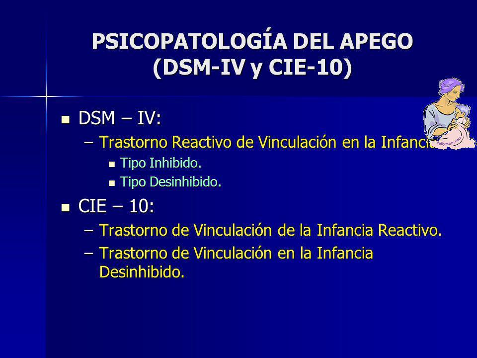 PSICOPATOLOGÍA DEL APEGO (DSM-IV y CIE-10) DSM – IV: DSM – IV: –Trastorno Reactivo de Vinculación en la Infancia: Tipo Inhibido.