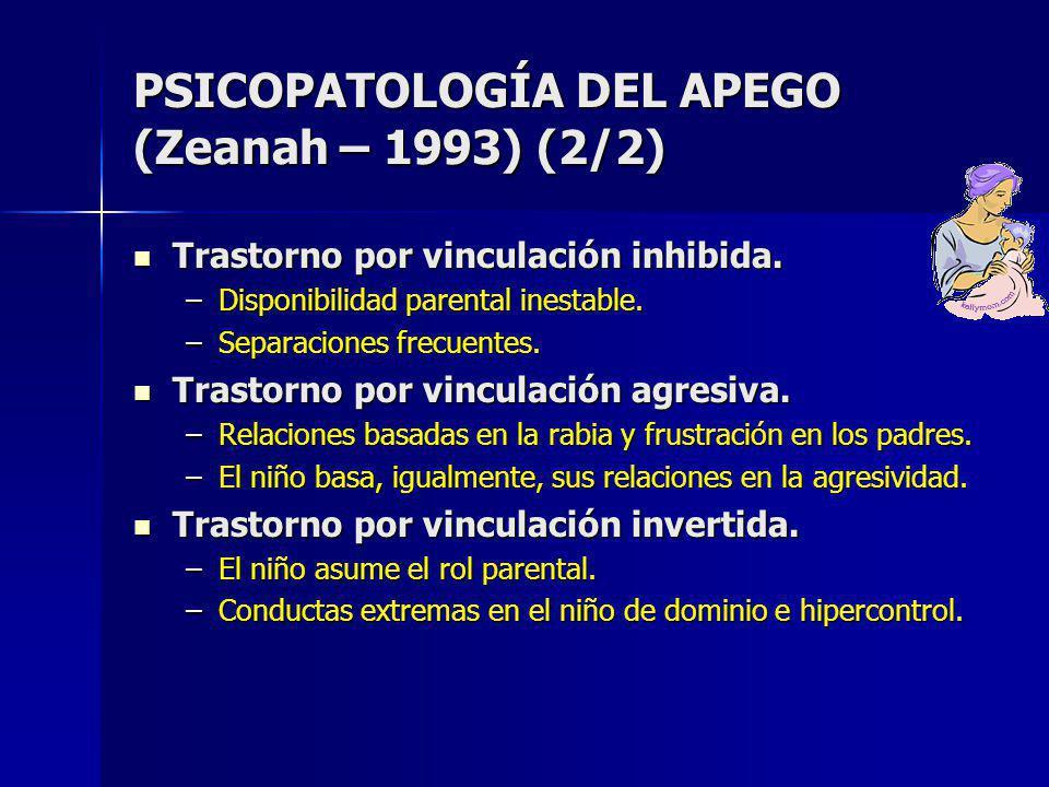 PSICOPATOLOGÍA DEL APEGO (Zeanah – 1993) (2/2) Trastorno por vinculación inhibida.
