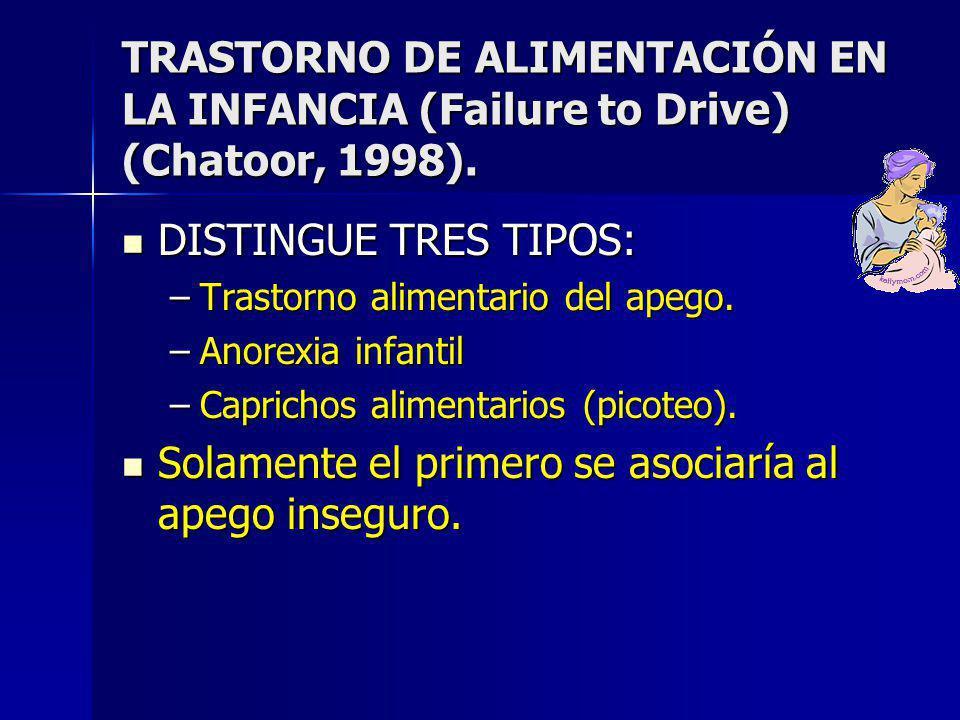 TRASTORNO DE ALIMENTACIÓN EN LA INFANCIA (Failure to Drive) (Chatoor, 1998).